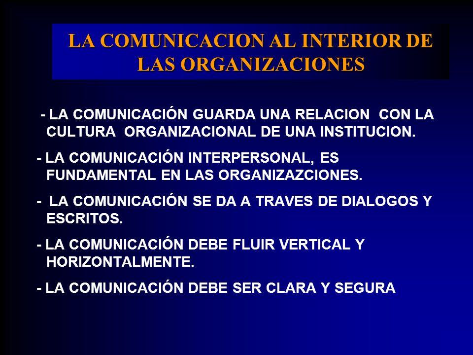 LA COMUNICACION AL INTERIOR DE LAS ORGANIZACIONES - LA COMUNICACIÓN GUARDA UNA RELACION CON LA CULTURA ORGANIZACIONAL DE UNA INSTITUCION. - LA COMUNIC