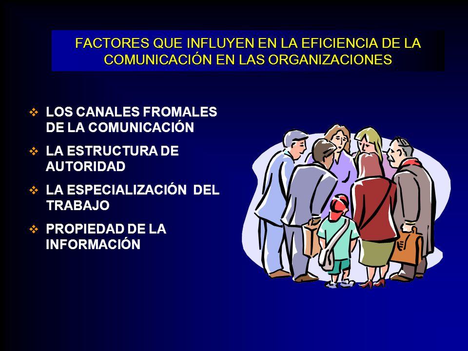FACTORES QUE INFLUYEN EN LA EFICIENCIA DE LA COMUNICACIÓN EN LAS ORGANIZACIONES LOS CANALES FROMALES DE LA COMUNICACIÓN LA ESTRUCTURA DE AUTORIDAD LA