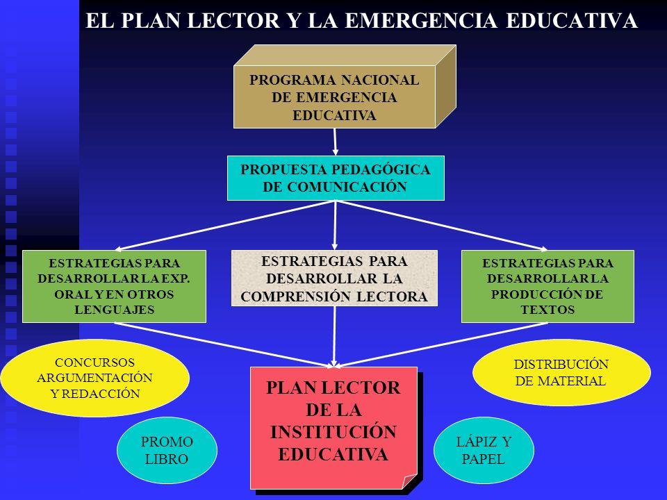 EL PLAN LECTOR Y LA EMERGENCIA EDUCATIVA PLAN LECTOR DE LA INSTITUCIÓN EDUCATIVA PROGRAMA NACIONAL DE EMERGENCIA EDUCATIVA PROPUESTA PEDAGÓGICA DE COM