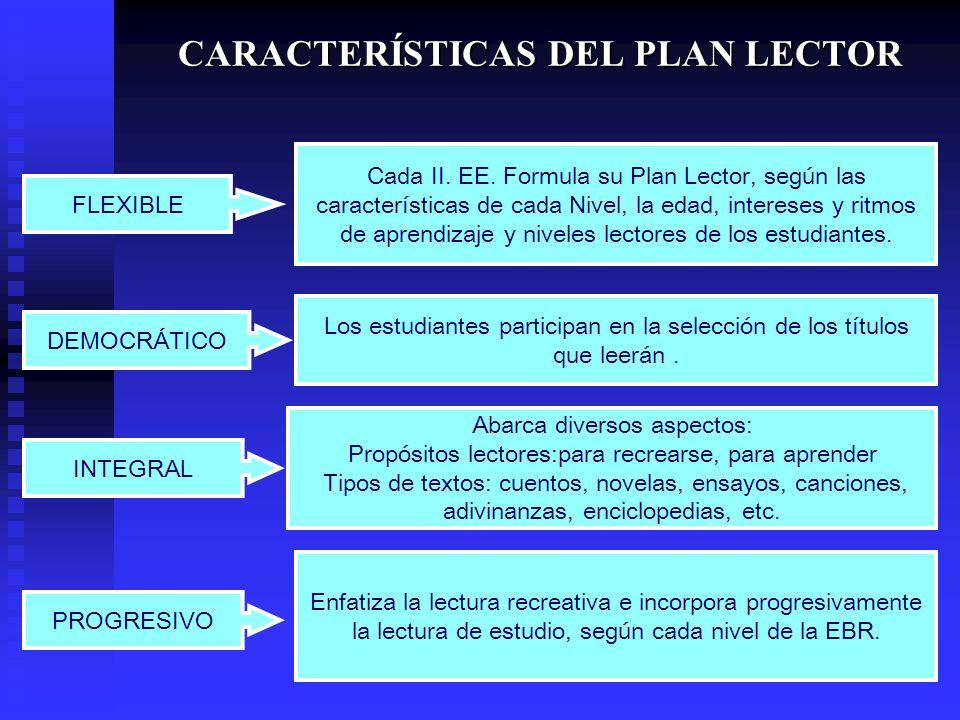 CARACTERÍSTICAS DEL PLAN LECTOR FLEXIBLE Cada II. EE. Formula su Plan Lector, según las características de cada Nivel, la edad, intereses y ritmos de