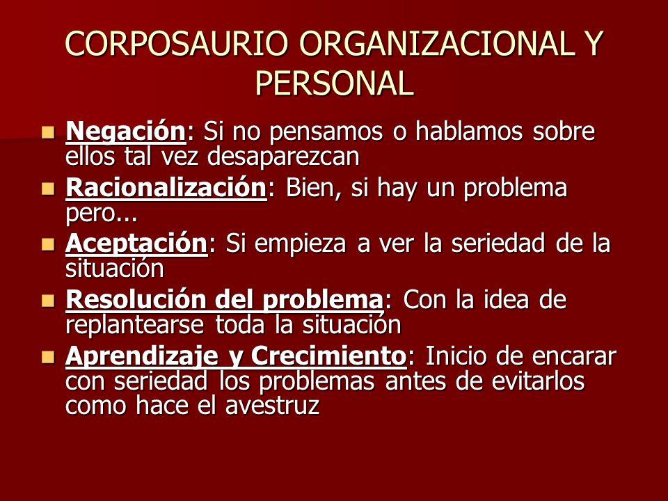 CORPOSAURIO ORGANIZACIONAL Y PERSONAL Negación: Si no pensamos o hablamos sobre ellos tal vez desaparezcan Negación: Si no pensamos o hablamos sobre e