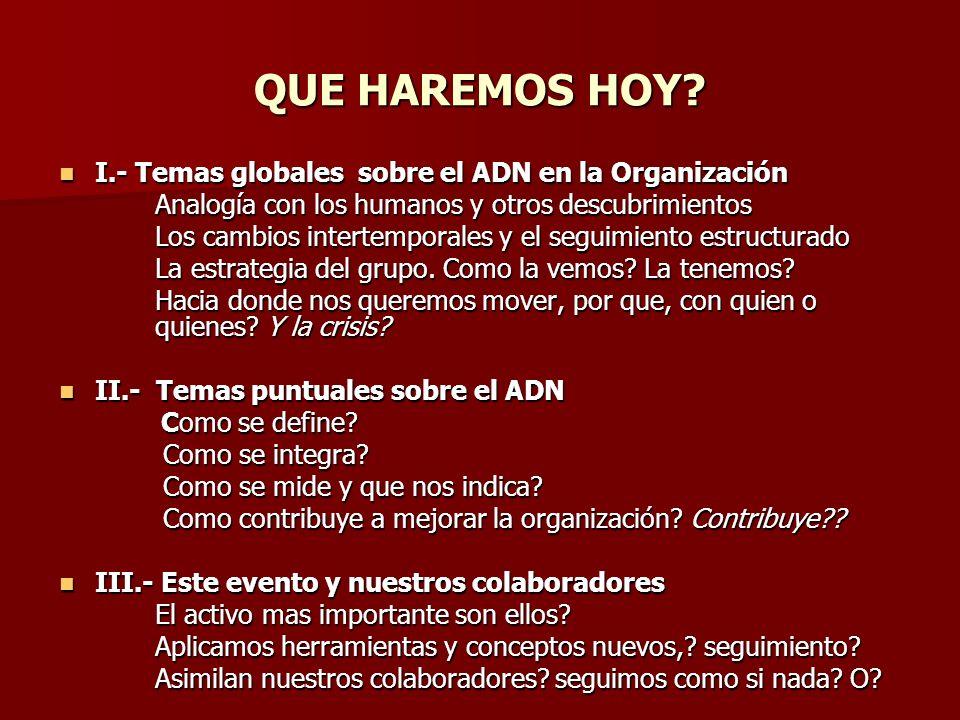 ANALISIS AMBIENTAL PARA DETERMINAR EL ADN GRUPOS DE PRESION/INTERES ORGANIZACION AMBIENTE INTERNO AMBIENTE EXTERNO ELEMENTOS DE ACCION DIRECTA AUTORIDADES ORGANIZACIÓN FUNCIONARIOS SINDICATOS CLIENTES COMPETENCIA ECONOMIA GOBIERNO POSICION FINANCIERA GLOBALES