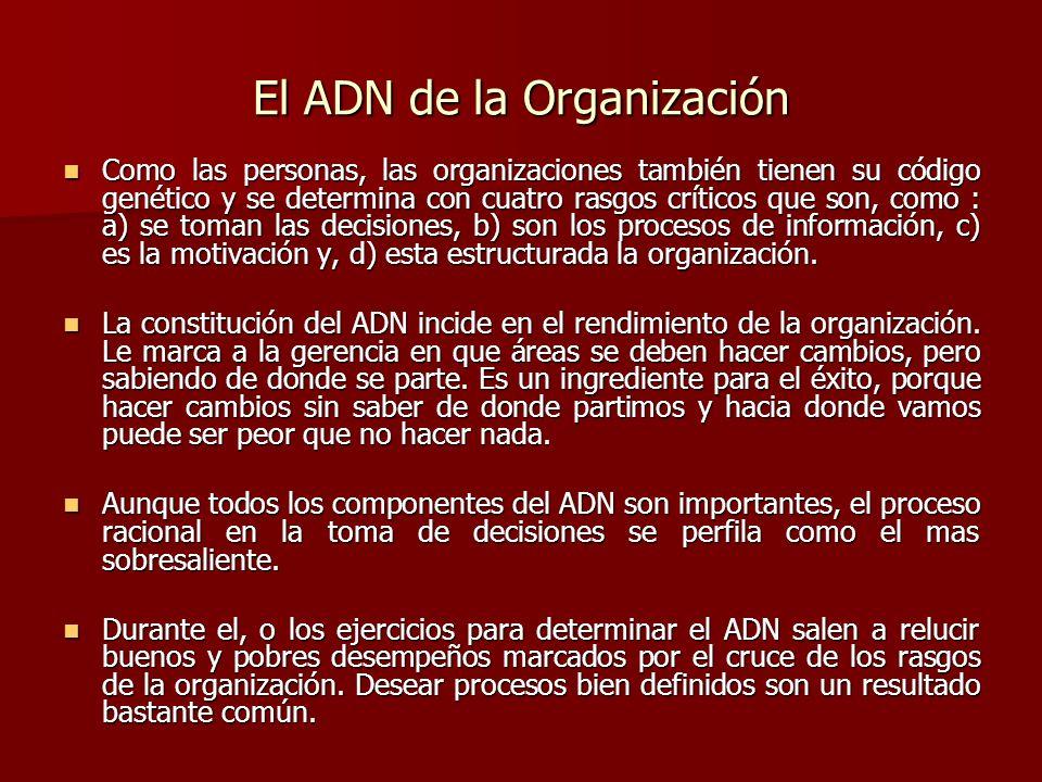 El ADN de la Organización Como las personas, las organizaciones también tienen su código genético y se determina con cuatro rasgos críticos que son, c