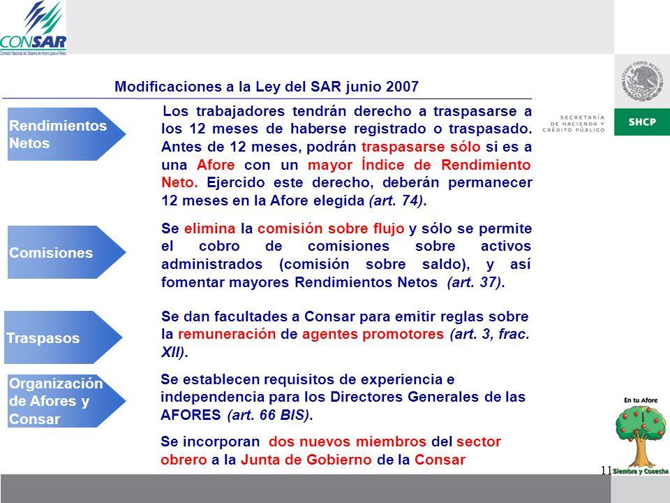 11 Modificaciones a la Ley del SAR junio 2007 Los trabajadores tendrán derecho a traspasarse a los 12 meses de haberse registrado o traspasado. Antes