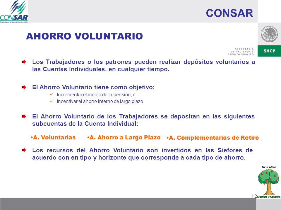 12 CONSAR AHORRO VOLUNTARIO Los Trabajadores o los patrones pueden realizar depósitos voluntarios a las Cuentas Individuales, en cualquier tiempo. El