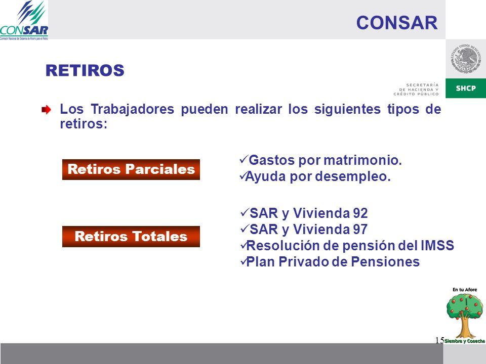 15 CONSAR RETIROS Los Trabajadores pueden realizar los siguientes tipos de retiros: Retiros Parciales Retiros Totales Gastos por matrimonio. Ayuda por