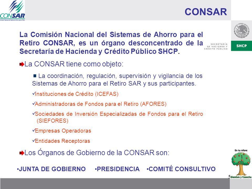 5 CONSAR La Comisión Nacional del Sistemas de Ahorro para el Retiro CONSAR, es un órgano desconcentrado de la Secretaría de Hacienda y Crédito Público