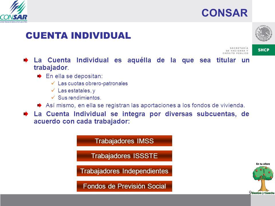 10 CONSAR Los Trabajadores, respecto de su Cuenta Individual, tienen, entre otros, los siguientes derechos: La elección de Afore; Solicitar su Registro, y Designar beneficiarios.