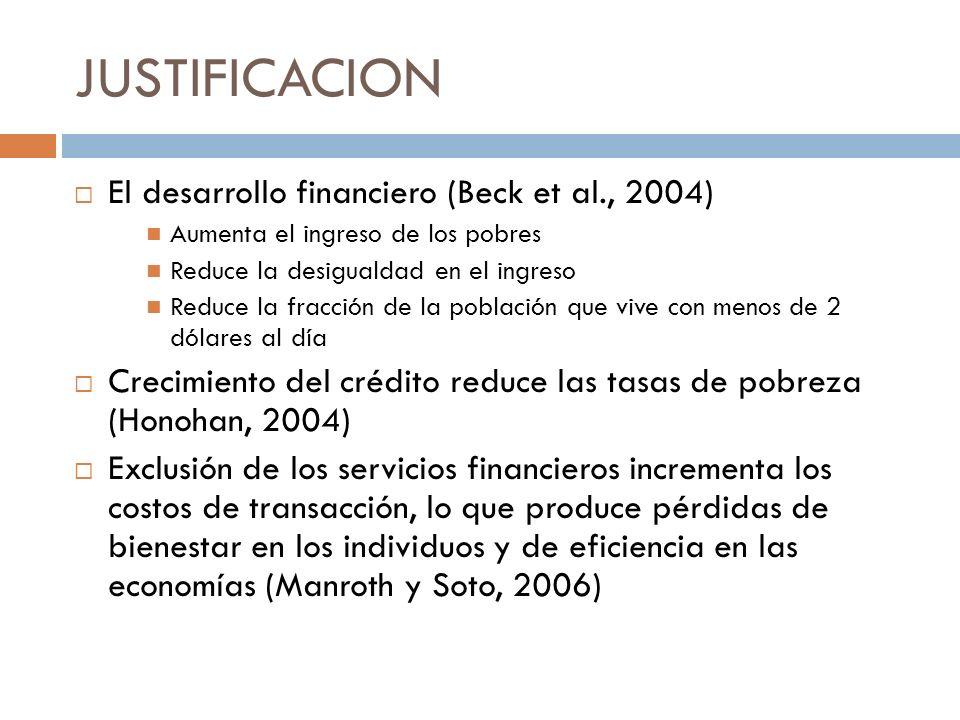 JUSTIFICACION El desarrollo financiero (Beck et al., 2004) Aumenta el ingreso de los pobres Reduce la desigualdad en el ingreso Reduce la fracción de