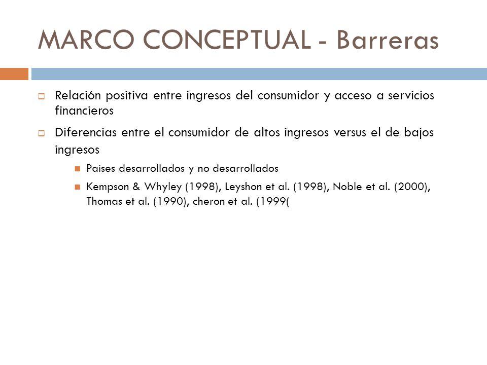 MARCO CONCEPTUAL - Barreras Relación positiva entre ingresos del consumidor y acceso a servicios financieros Diferencias entre el consumidor de altos