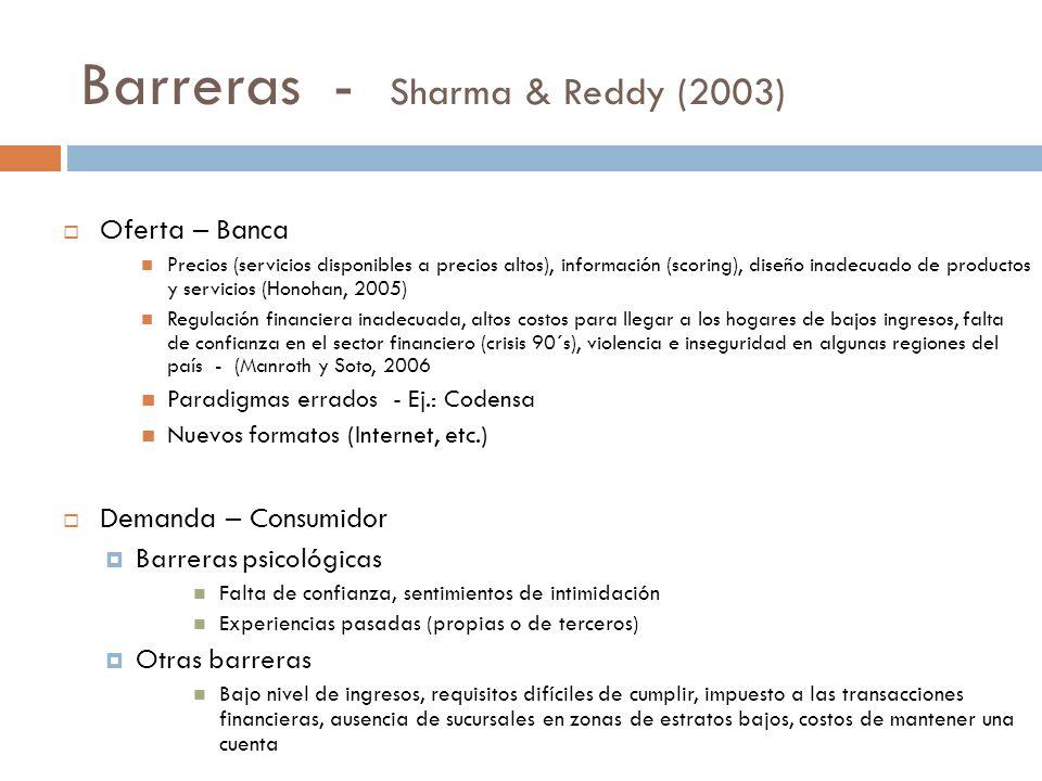 Barreras - Sharma & Reddy (2003) Oferta – Banca Precios (servicios disponibles a precios altos), información (scoring), diseño inadecuado de productos
