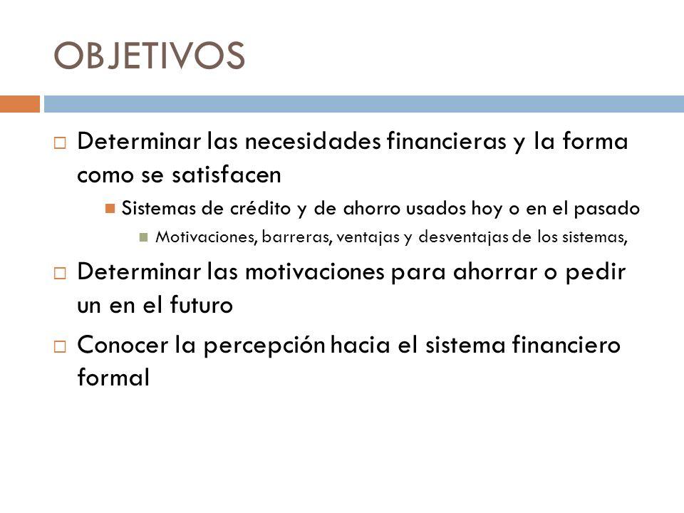 OBJETIVOS Determinar las necesidades financieras y la forma como se satisfacen Sistemas de crédito y de ahorro usados hoy o en el pasado Motivaciones,
