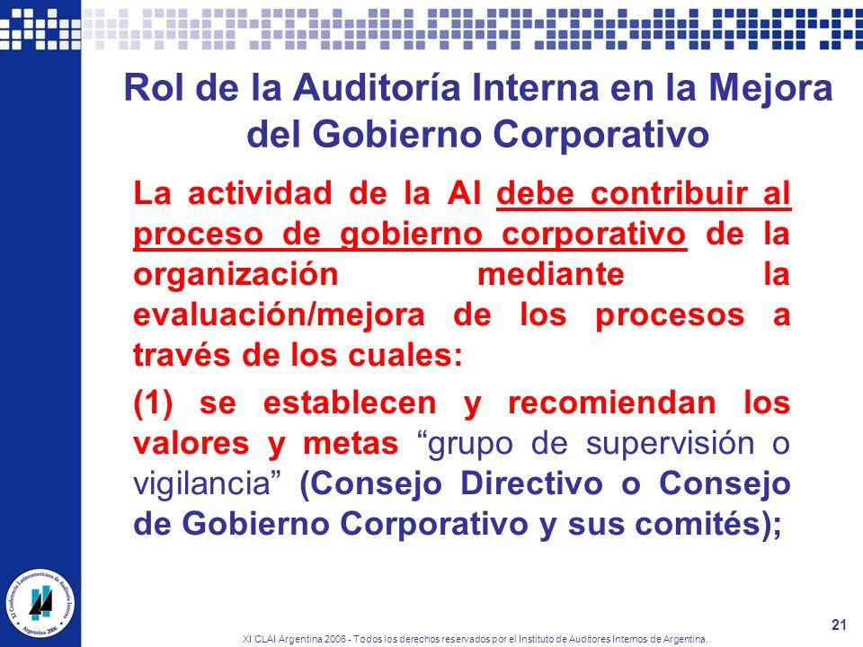 XI CLAI Argentina 2006 - Todos los derechos reservados por el Instituto de Auditores Internos de Argentina. 21 Rol de la Auditoría Interna en la Mejor
