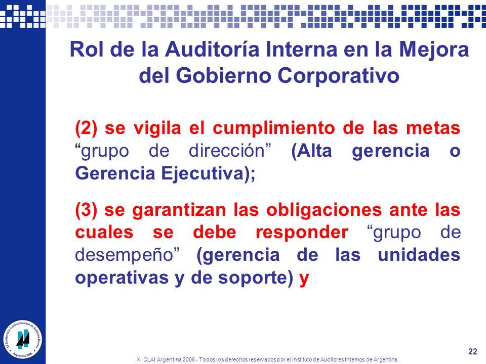 XI CLAI Argentina 2006 - Todos los derechos reservados por el Instituto de Auditores Internos de Argentina. 22 Rol de la Auditoría Interna en la Mejor