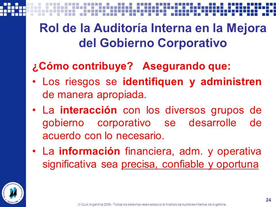 XI CLAI Argentina 2006 - Todos los derechos reservados por el Instituto de Auditores Internos de Argentina. 24 Rol de la Auditoría Interna en la Mejor