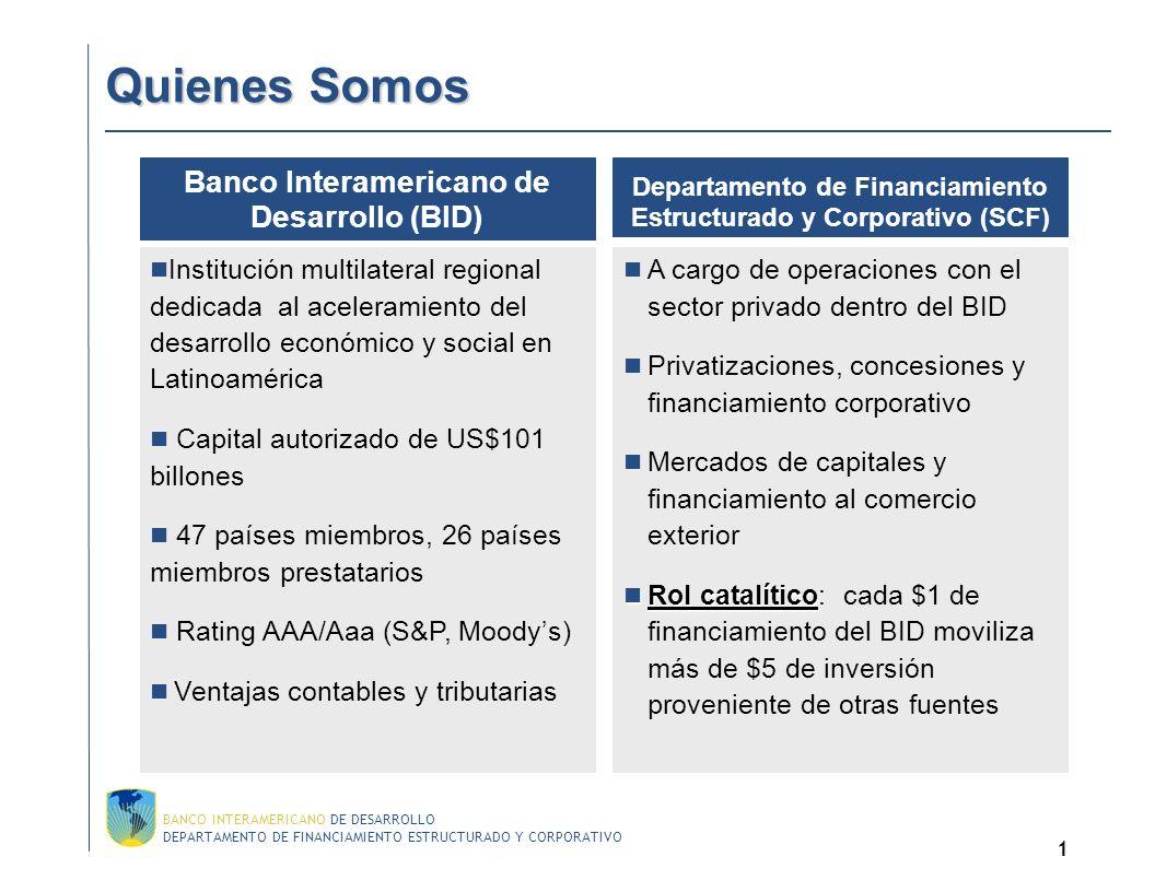 DEPARTAMENTO DE FINANCIAMIENTO ESTRUCTURADO Y CORPORATIVO BANCO INTERAMERICANO DE DESARROLLO 1 Quienes Somos Banco Interamericano de Desarrollo (BID) Departamento de Financiamiento Estructurado y Corporativo (SCF) Institución multilateral regional dedicada al aceleramiento del desarrollo económico y social en Latinoamérica Capital autorizado de US$101 billones 47 países miembros, 26 países miembros prestatarios Rating AAA/Aaa (S&P, Moodys) Ventajas contables y tributarias A cargo de operaciones con el sector privado dentro del BID Privatizaciones, concesiones y financiamiento corporativo Mercados de capitales y financiamiento al comercio exterior Rol catalítico Rol catalítico: cada $1 de financiamiento del BID moviliza más de $5 de inversión proveniente de otras fuentes