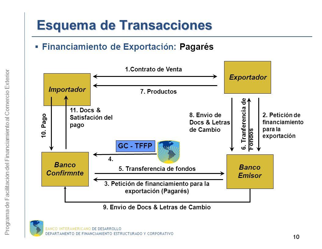 DEPARTAMENTO DE FINANCIAMIENTO ESTRUCTURADO Y CORPORATIVO BANCO INTERAMERICANO DE DESARROLLO 9 TFFP – Esquema Típico de Transacciones TFFP – Esquema T