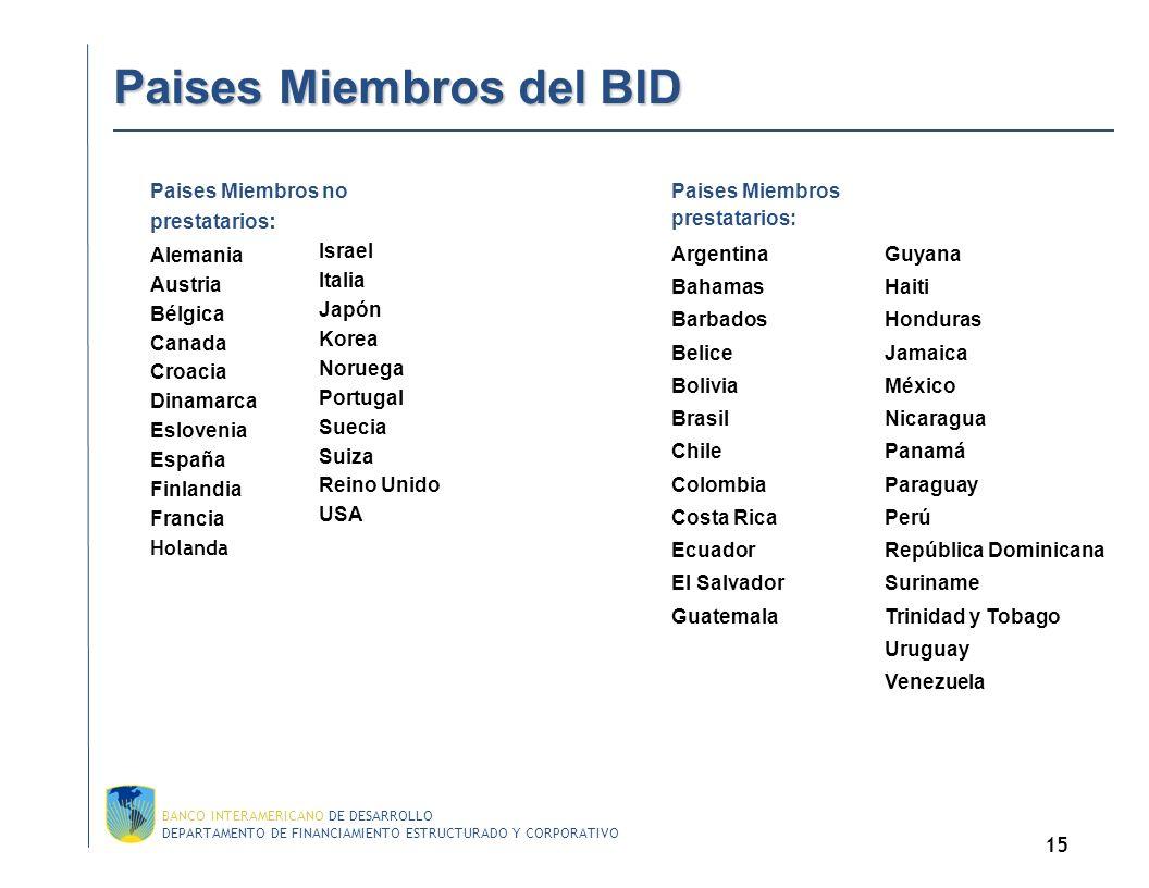 DEPARTAMENTO DE FINANCIAMIENTO ESTRUCTURADO Y CORPORATIVO BANCO INTERAMERICANO DE DESARROLLO 14 Guatemala: Agromercantil; G&T Continental Holanda: For