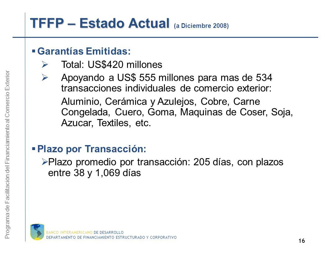DEPARTAMENTO DE FINANCIAMIENTO ESTRUCTURADO Y CORPORATIVO BANCO INTERAMERICANO DE DESARROLLO 15 Paises Miembros del BID Paises Miembros no prestatario