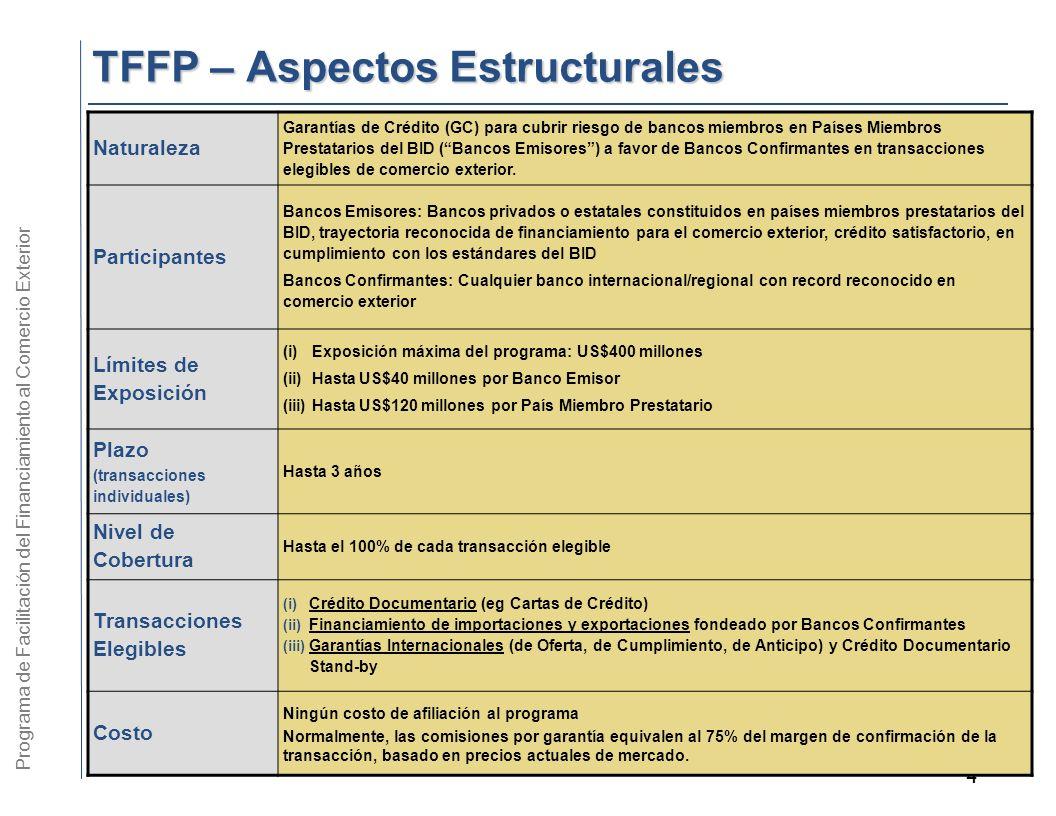 DEPARTAMENTO DE FINANCIAMIENTO ESTRUCTURADO Y CORPORATIVO BANCO INTERAMERICANO DE DESARROLLO 4 TFFP – Aspectos Estructurales TFFP – Aspectos Estructurales Naturaleza Garantías de Crédito (GC) para cubrir riesgo de bancos miembros en Países Miembros Prestatarios del BID (Bancos Emisores) a favor de Bancos Confirmantes en transacciones elegibles de comercio exterior.