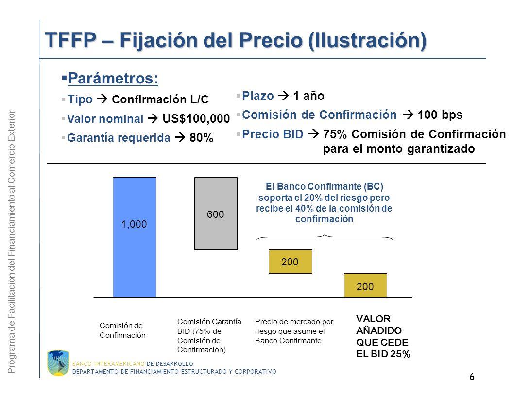 DEPARTAMENTO DE FINANCIAMIENTO ESTRUCTURADO Y CORPORATIVO BANCO INTERAMERICANO DE DESARROLLO 5 TFFP - Participantes TFFP - Participantes Bancos Emisor