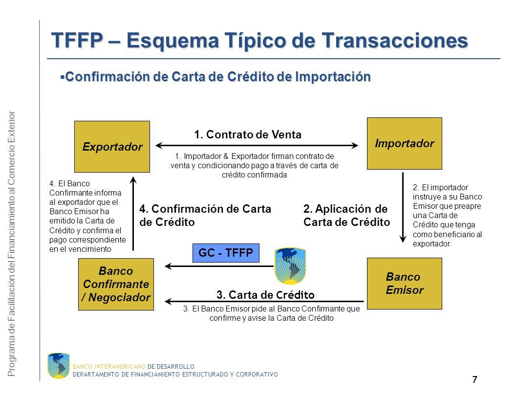 DEPARTAMENTO DE FINANCIAMIENTO ESTRUCTURADO Y CORPORATIVO BANCO INTERAMERICANO DE DESARROLLO 7 Confirmación de Carta de Crédito de Importación Confirmación de Carta de Crédito de Importación 2.