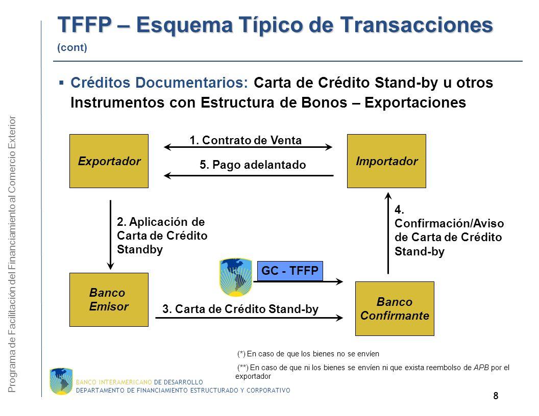 DEPARTAMENTO DE FINANCIAMIENTO ESTRUCTURADO Y CORPORATIVO BANCO INTERAMERICANO DE DESARROLLO 7 Confirmación de Carta de Crédito de Importación Confirm