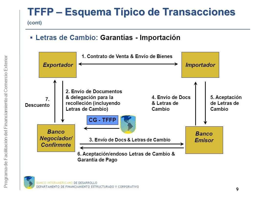 DEPARTAMENTO DE FINANCIAMIENTO ESTRUCTURADO Y CORPORATIVO BANCO INTERAMERICANO DE DESARROLLO 8 2. Aplicación de Carta de Crédito Standby (*) En caso d