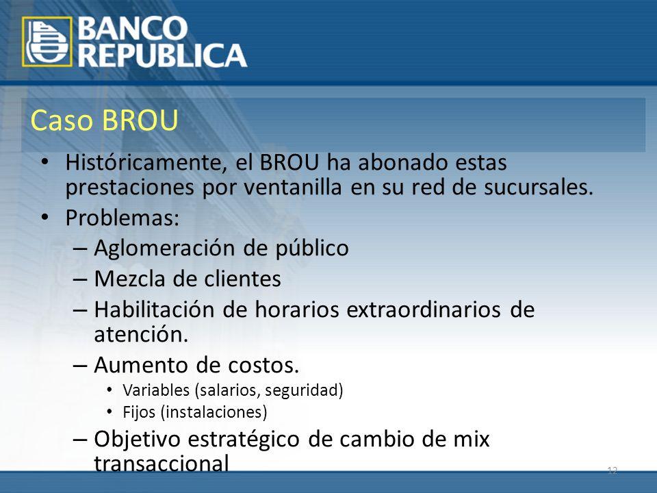 12 Caso BROU Históricamente, el BROU ha abonado estas prestaciones por ventanilla en su red de sucursales. Problemas: – Aglomeración de público – Mezc