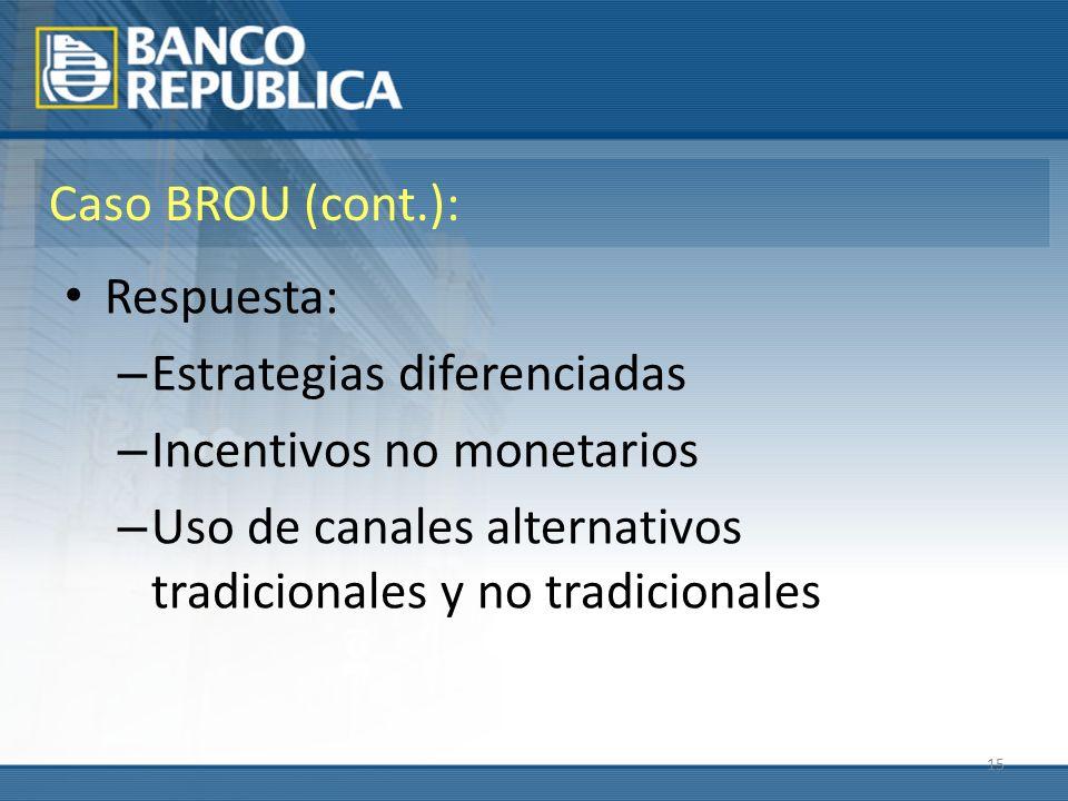 15 Caso BROU (cont.): Respuesta: – Estrategias diferenciadas – Incentivos no monetarios – Uso de canales alternativos tradicionales y no tradicionales