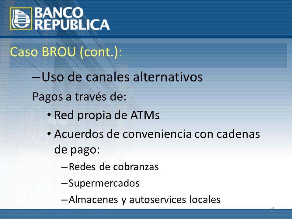 19 Caso BROU (cont.): – Uso de canales alternativos Pagos a través de: Red propia de ATMs Acuerdos de conveniencia con cadenas de pago: – Redes de cobranzas – Supermercados – Almacenes y autoservices locales