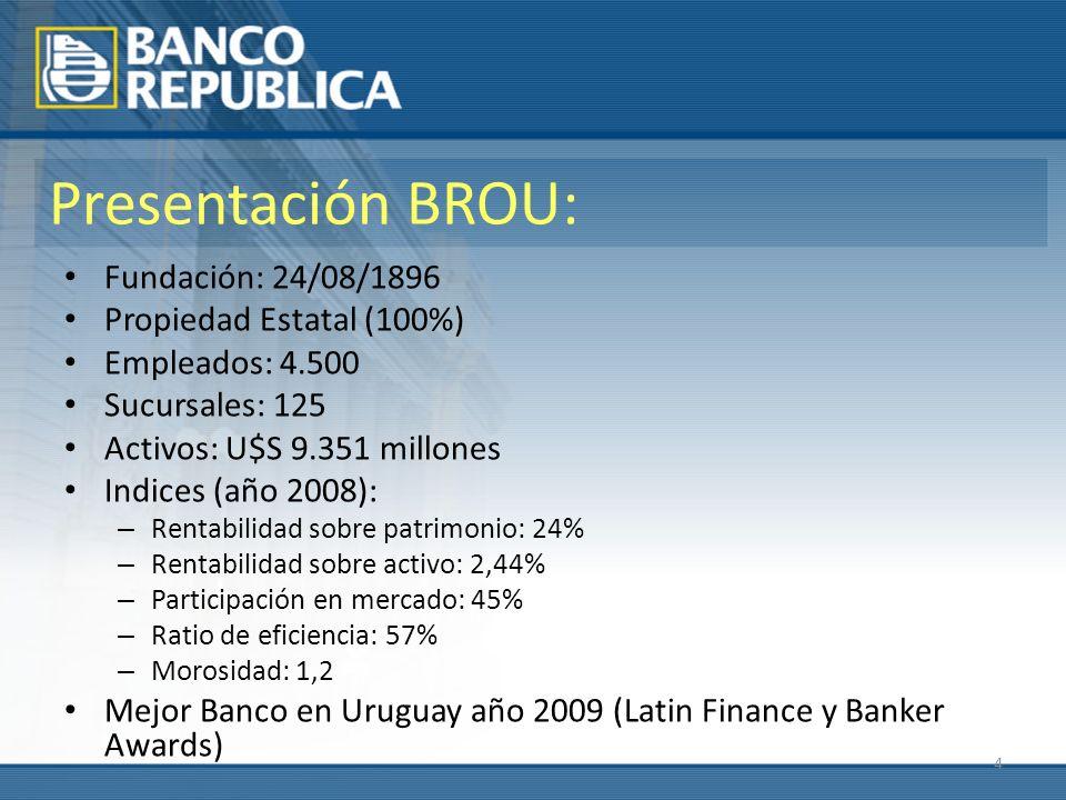 4 Presentación BROU: Fundación: 24/08/1896 Propiedad Estatal (100%) Empleados: 4.500 Sucursales: 125 Activos: U$S 9.351 millones Indices (año 2008): – Rentabilidad sobre patrimonio: 24% – Rentabilidad sobre activo: 2,44% – Participación en mercado: 45% – Ratio de eficiencia: 57% – Morosidad: 1,2 Mejor Banco en Uruguay año 2009 (Latin Finance y Banker Awards)