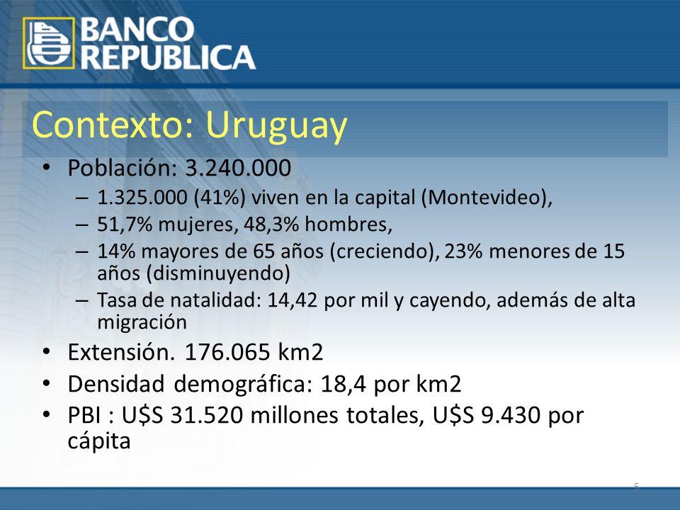 5 Contexto: Uruguay Población: 3.240.000 – 1.325.000 (41%) viven en la capital (Montevideo), – 51,7% mujeres, 48,3% hombres, – 14% mayores de 65 años (creciendo), 23% menores de 15 años (disminuyendo) – Tasa de natalidad: 14,42 por mil y cayendo, además de alta migración Extensión.