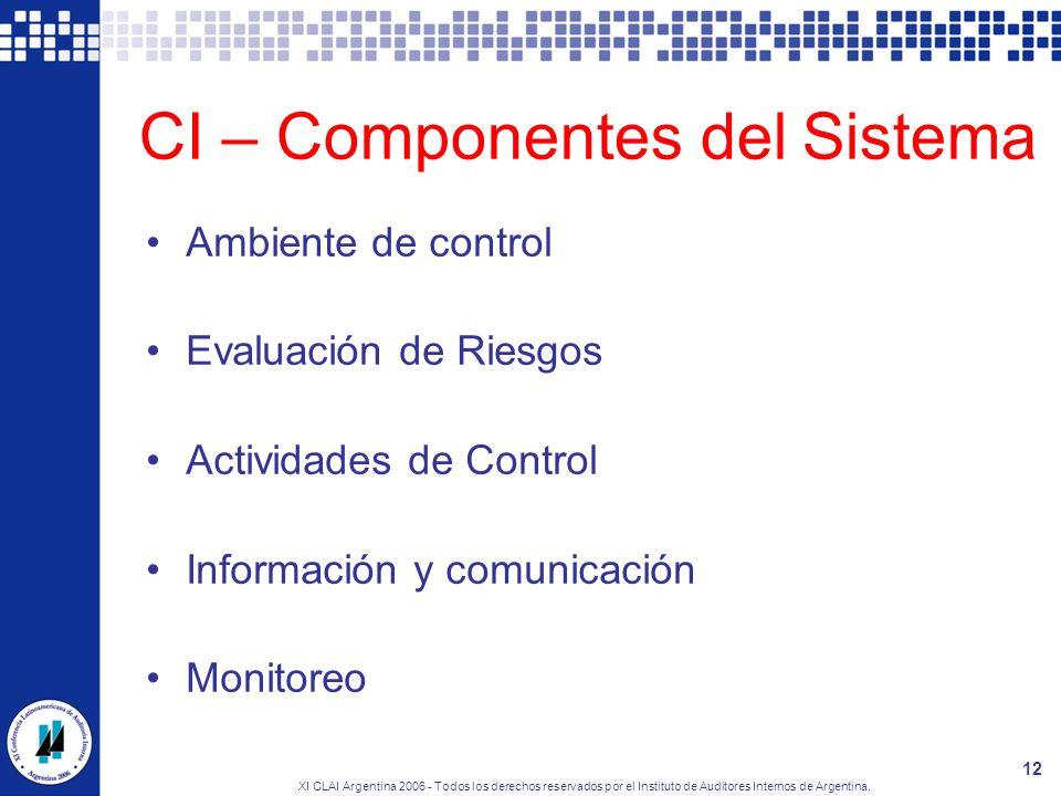 XI CLAI Argentina 2006 - Todos los derechos reservados por el Instituto de Auditores Internos de Argentina. 12 CI – Componentes del Sistema Ambiente d