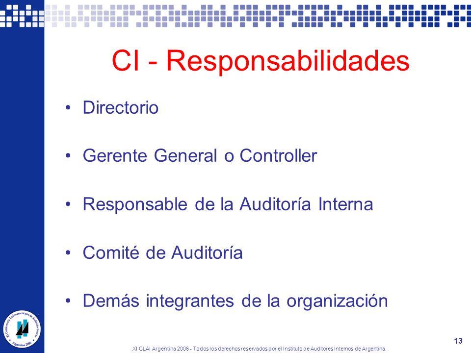 XI CLAI Argentina 2006 - Todos los derechos reservados por el Instituto de Auditores Internos de Argentina. 13 CI - Responsabilidades Directorio Geren