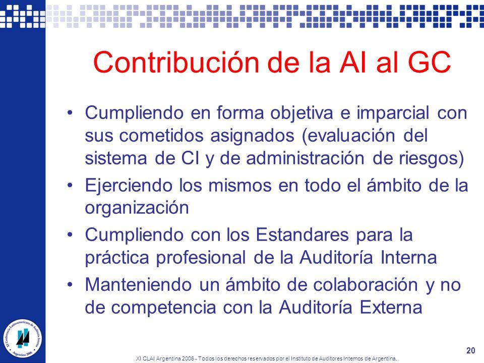 XI CLAI Argentina 2006 - Todos los derechos reservados por el Instituto de Auditores Internos de Argentina. 20 Contribución de la AI al GC Cumpliendo