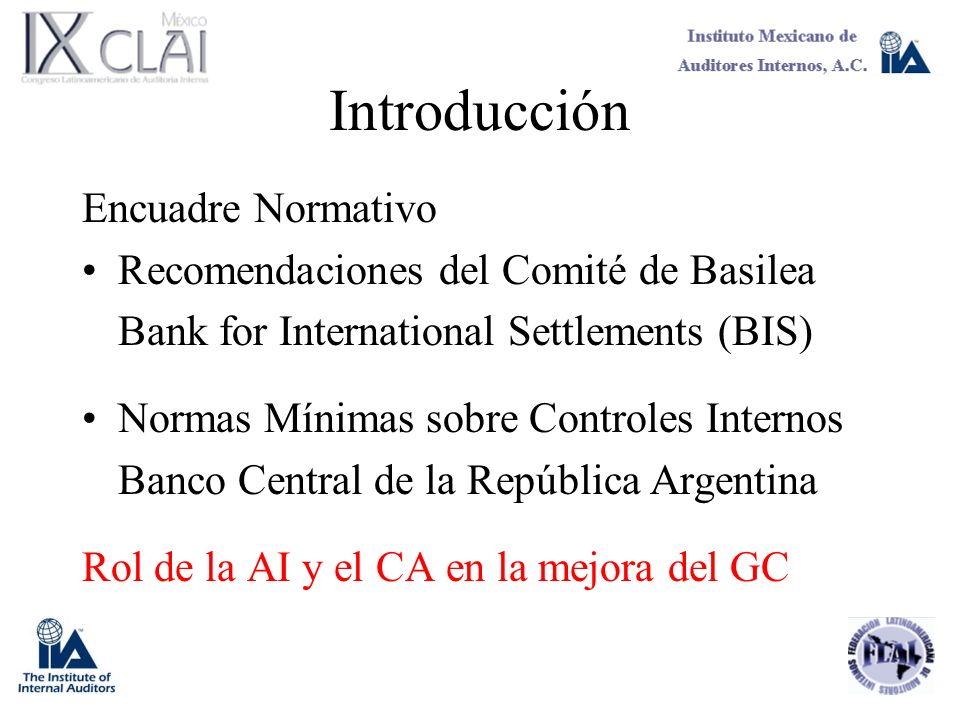 Introducción Encuadre Normativo Recomendaciones del Comité de Basilea Bank for International Settlements (BIS) Normas Mínimas sobre Controles Internos