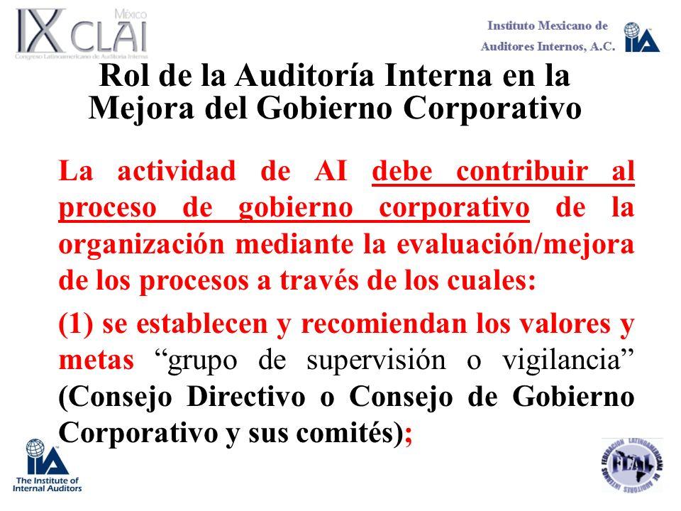 Rol de la Auditoría Interna en la Mejora del Gobierno Corporativo La actividad de AI debe contribuir al proceso de gobierno corporativo de la organiza