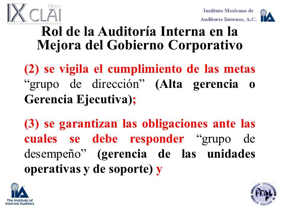 Rol de la Auditoría Interna en la Mejora del Gobierno Corporativo (2) se vigila el cumplimiento de las metas grupo de dirección (Alta gerencia o Geren
