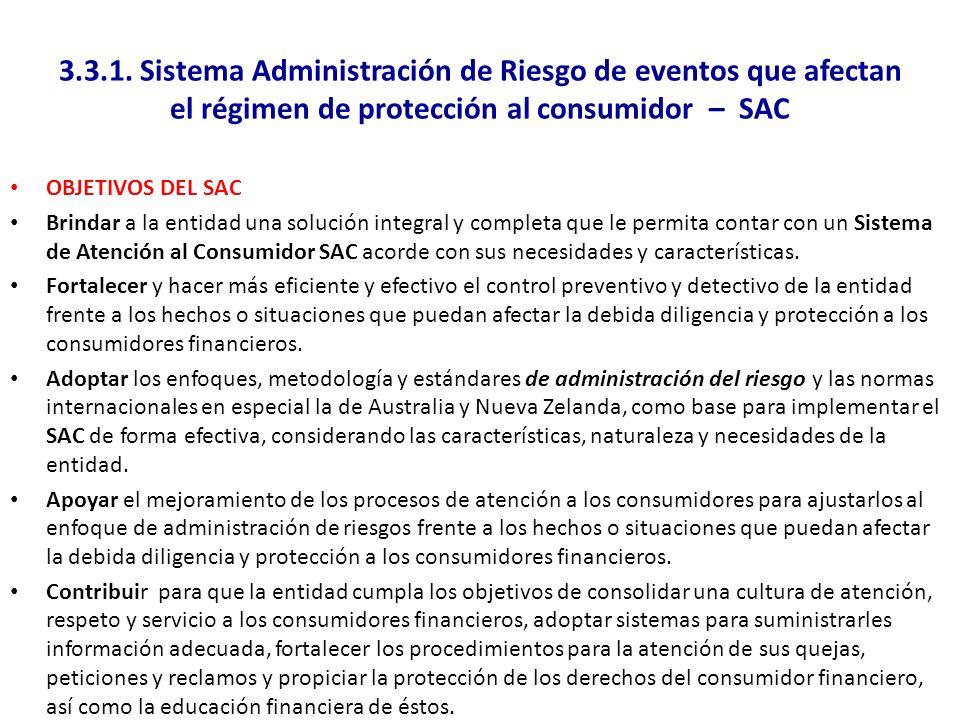 3.3.1. Sistema Administración de Riesgo de eventos que afectan el régimen de protección al consumidor – SAC OBJETIVOS DEL SAC Brindar a la entidad una