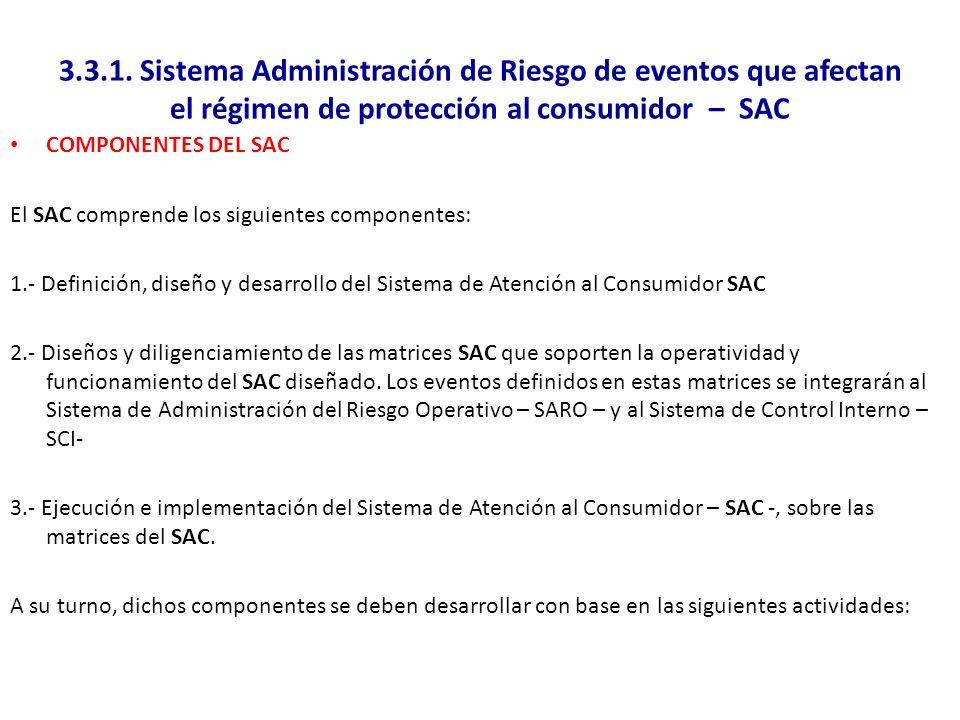 3.3.1. Sistema Administración de Riesgo de eventos que afectan el régimen de protección al consumidor – SAC COMPONENTES DEL SAC El SAC comprende los s