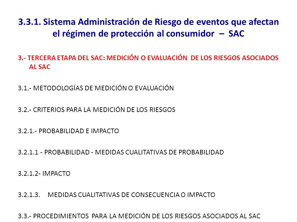 3.3.1. Sistema Administración de Riesgo de eventos que afectan el régimen de protección al consumidor – SAC 3.- TERCERA ETAPA DEL SAC: MEDICIÓN O EVAL