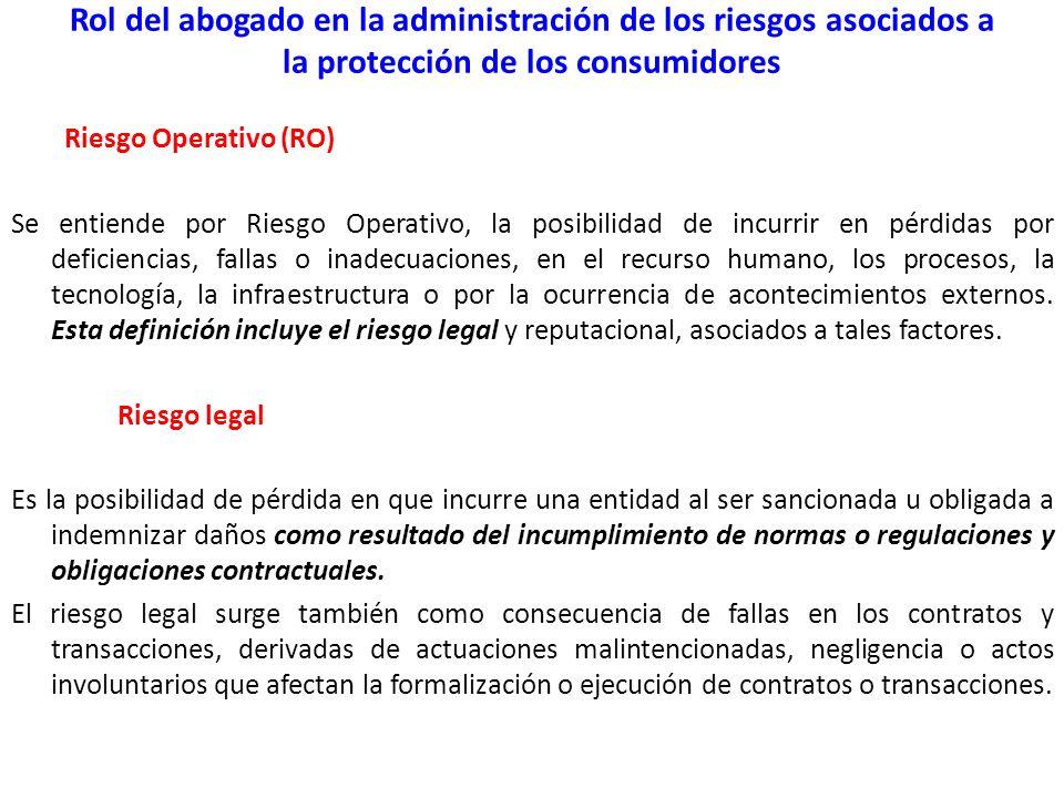 Rol del abogado en la administración de los riesgos asociados a la protección de los consumidores Riesgo Operativo (RO) Se entiende por Riesgo Operati