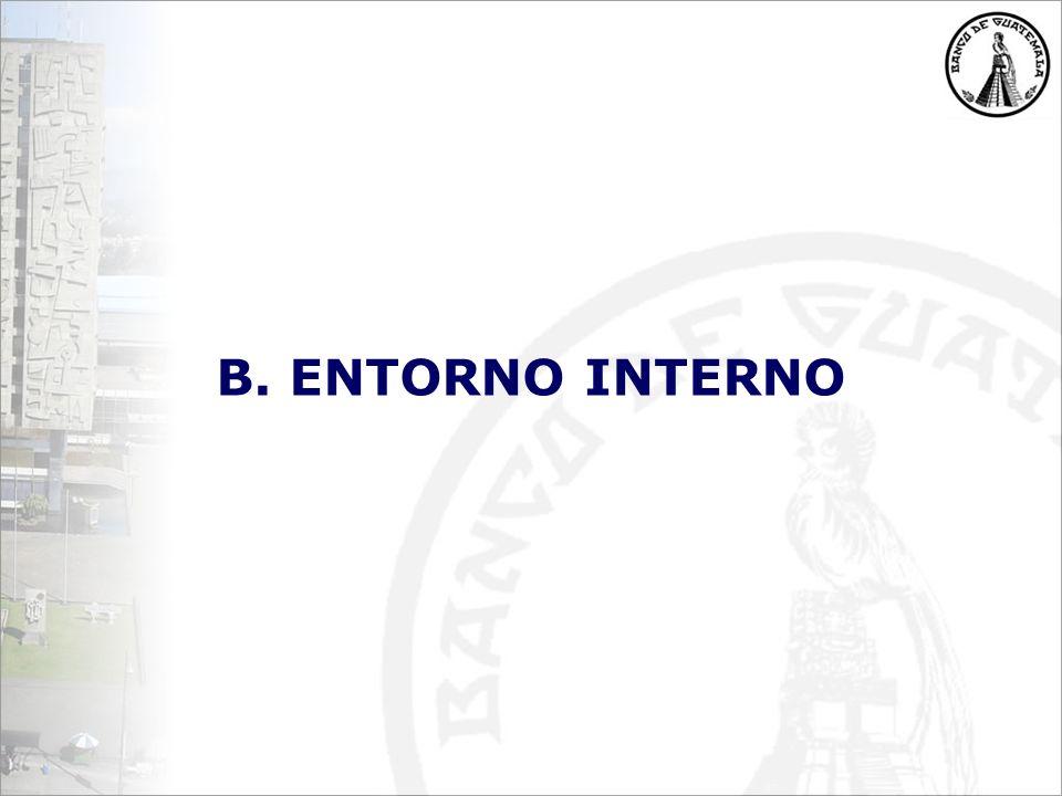 B. ENTORNO INTERNO