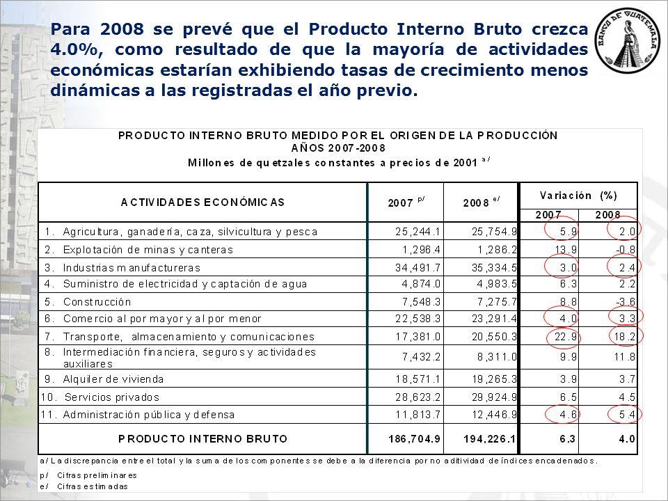 Para 2008 se prevé que el Producto Interno Bruto crezca 4.0%, como resultado de que la mayoría de actividades económicas estarían exhibiendo tasas de crecimiento menos dinámicas a las registradas el año previo.
