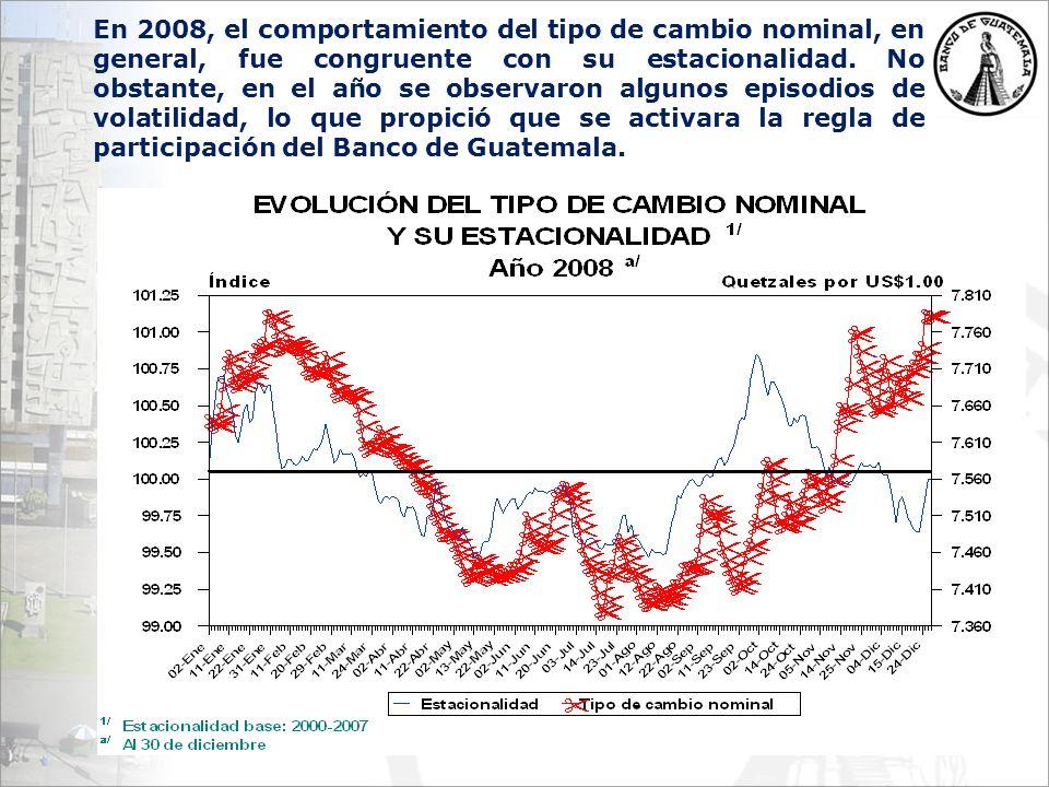 En 2008, el comportamiento del tipo de cambio nominal, en general, fue congruente con su estacionalidad.