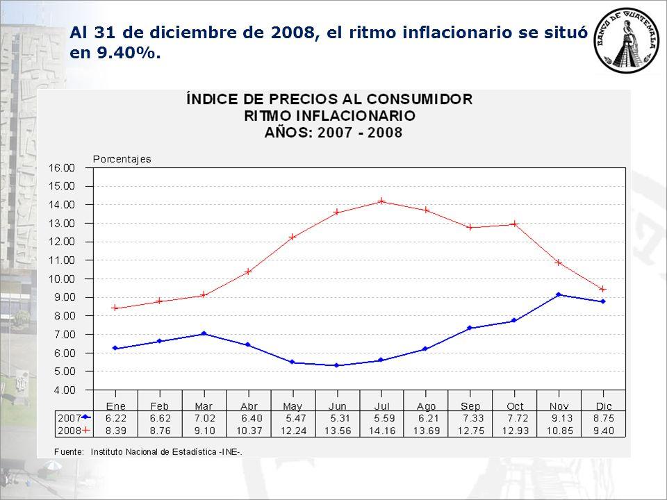Al 31 de diciembre de 2008, el ritmo inflacionario se situó en 9.40%.