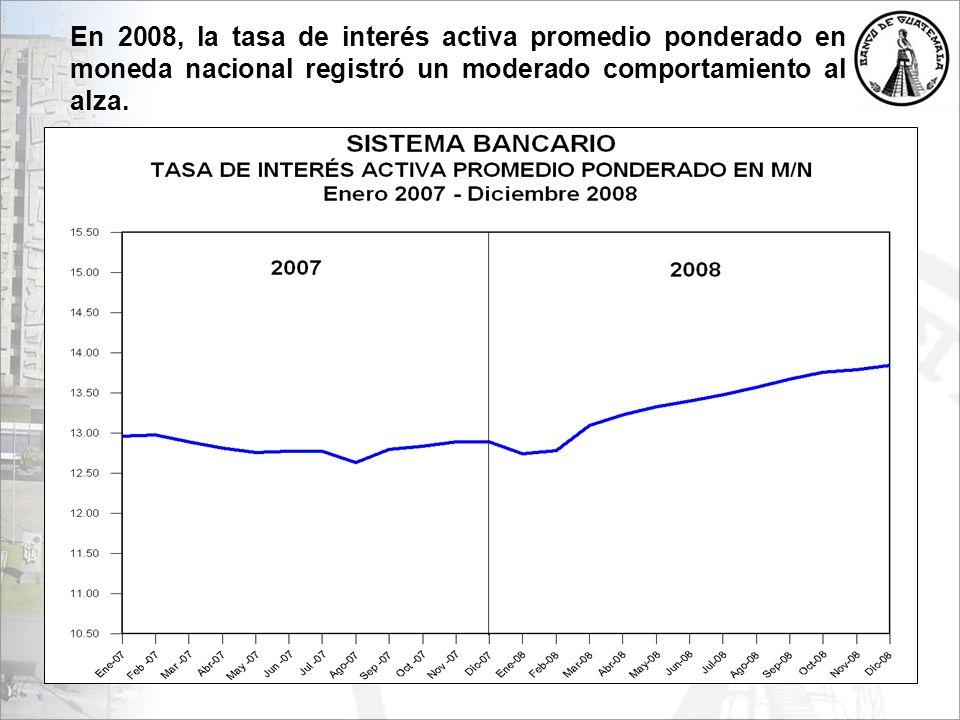 En 2008, la tasa de interés activa promedio ponderado en moneda nacional registró un moderado comportamiento al alza.