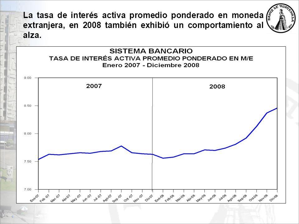 La tasa de interés activa promedio ponderado en moneda extranjera, en 2008 también exhibió un comportamiento al alza.