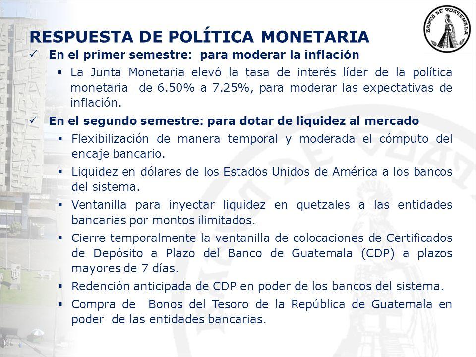 En el primer semestre: para moderar la inflación La Junta Monetaria elevó la tasa de interés líder de la política monetaria de 6.50% a 7.25%, para moderar las expectativas de inflación.